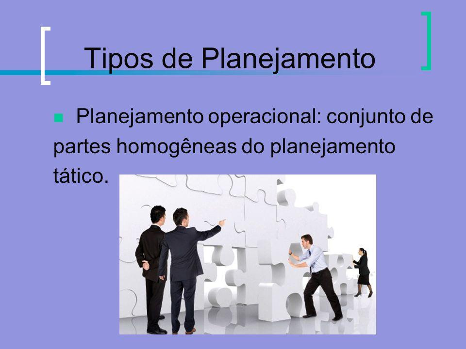 Tipos de Planejamento Planejamento operacional: conjunto de partes homogêneas do planejamento tático.