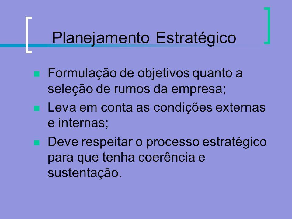 Planejamento Estratégico Formulação de objetivos quanto a seleção de rumos da empresa; Leva em conta as condições externas e internas; Deve respeitar