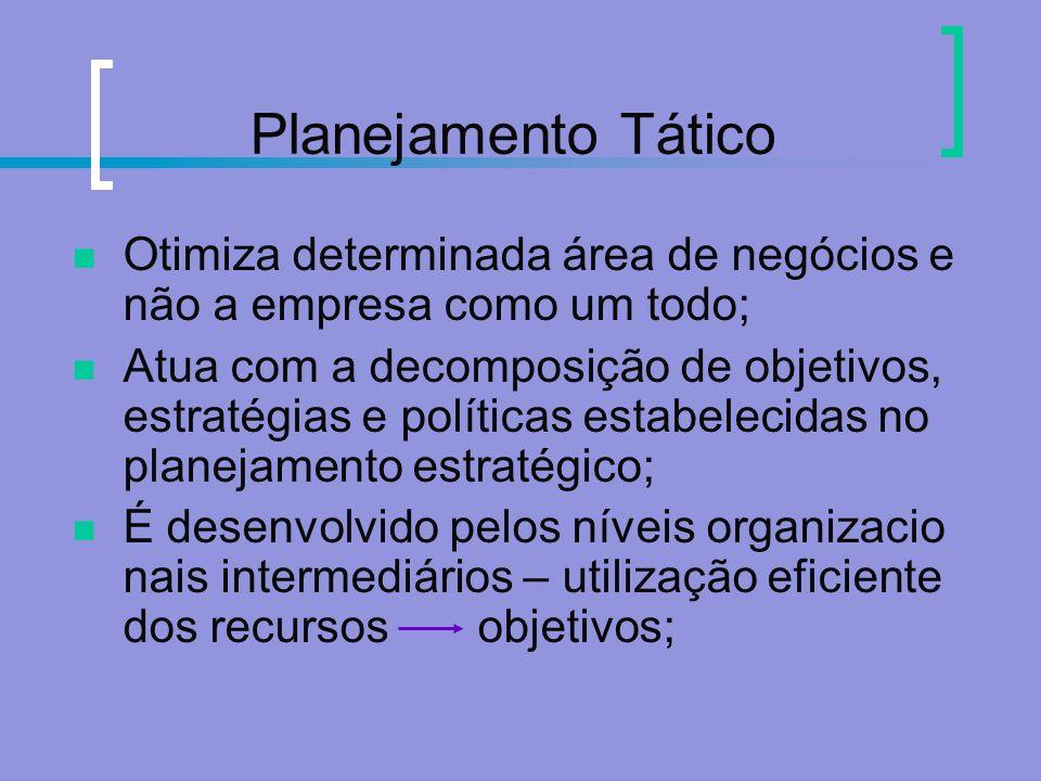 Planejamento Tático Otimiza determinada área de negócios e não a empresa como um todo; Atua com a decomposição de objetivos, estratégias e políticas e