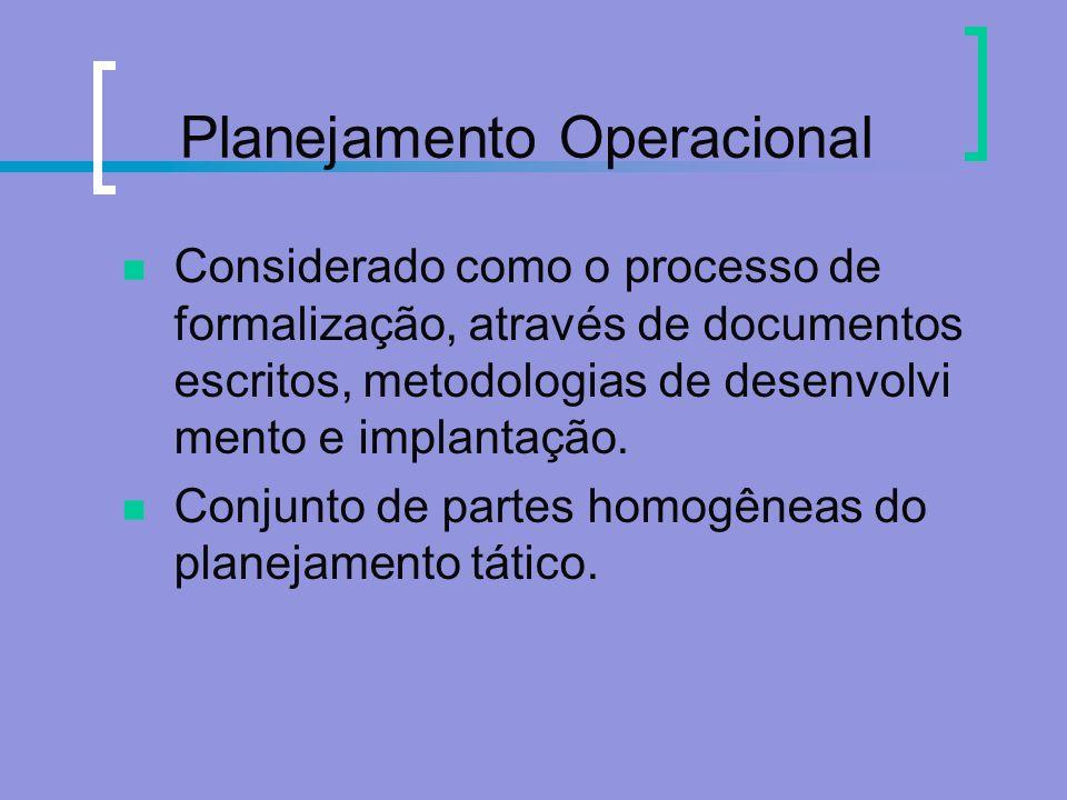 Planejamento Operacional Considerado como o processo de formalização, através de documentos escritos, metodologias de desenvolvi mento e implantação.