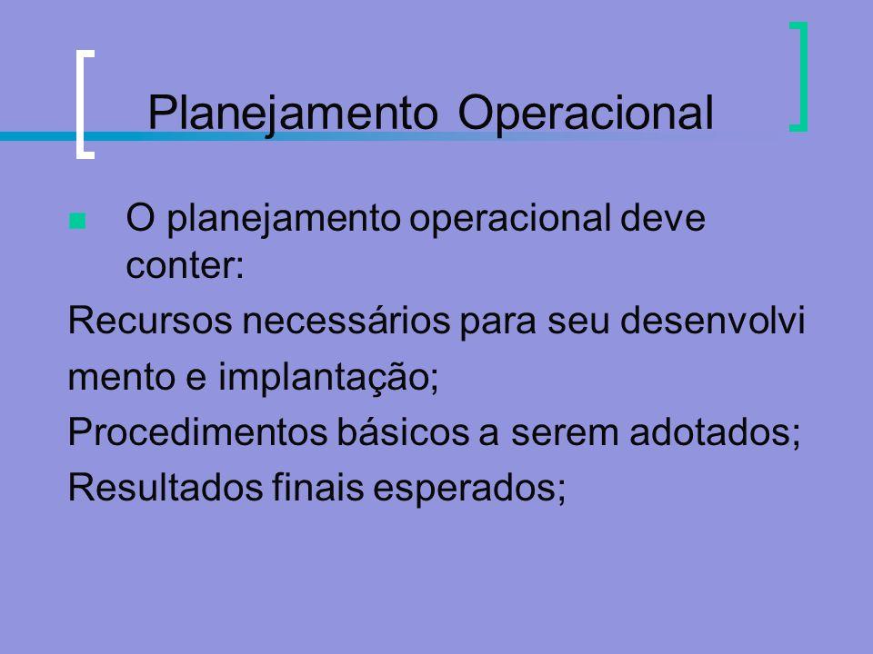 Planejamento Operacional O planejamento operacional deve conter: Recursos necessários para seu desenvolvi mento e implantação; Procedimentos básicos a