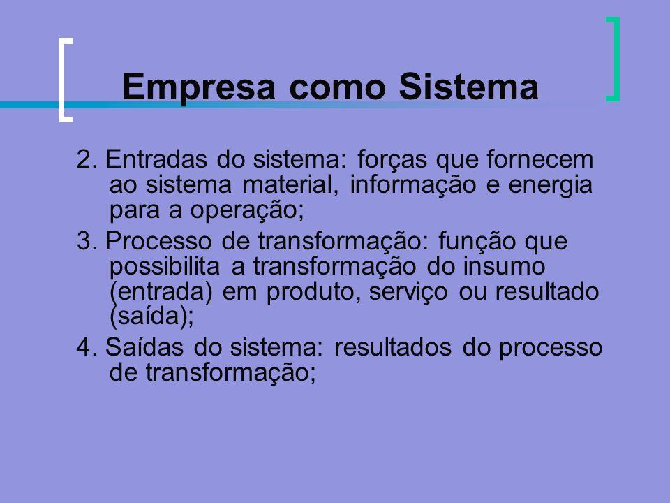 Empresa como Sistema 2. Entradas do sistema: forças que fornecem ao sistema material, informação e energia para a operação; 3. Processo de transformaç