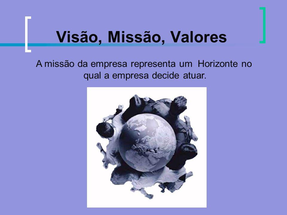 Visão, Missão, Valores A missão da empresa representa um Horizonte no qual a empresa decide atuar.