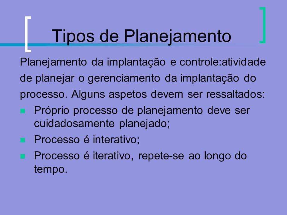 Tipos de Planejamento Planejamento da implantação e controle:atividade de planejar o gerenciamento da implantação do processo. Alguns aspetos devem se