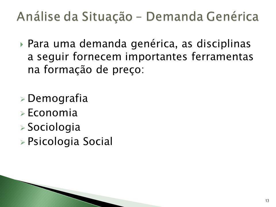 13 Para uma demanda genérica, as disciplinas a seguir fornecem importantes ferramentas na formação de preço: Demografia Economia Sociologia Psicologia