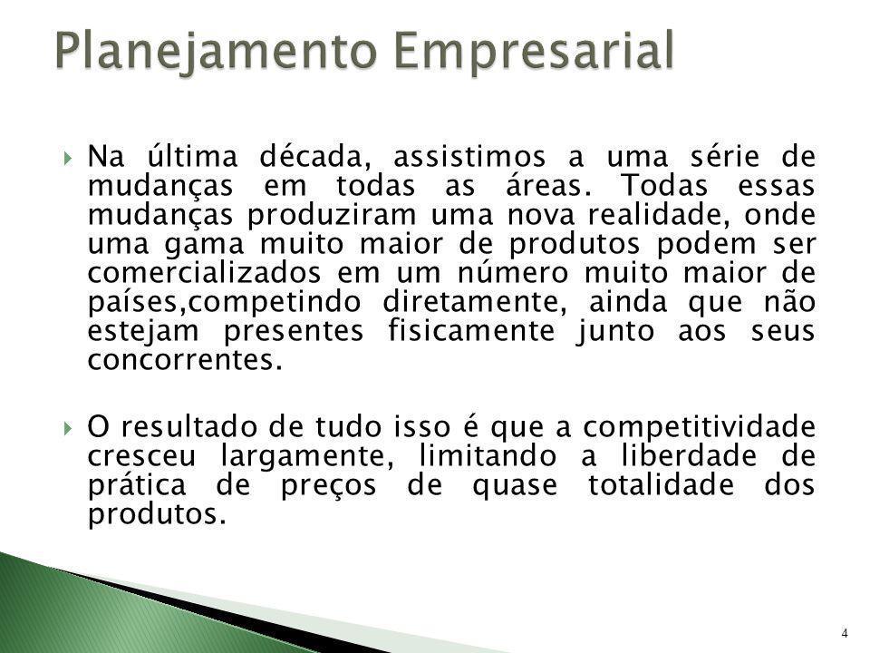 5 Século XX – A era da produção, da competitividade, da rentabilidade, da tecnologia da informação e da terceirização.