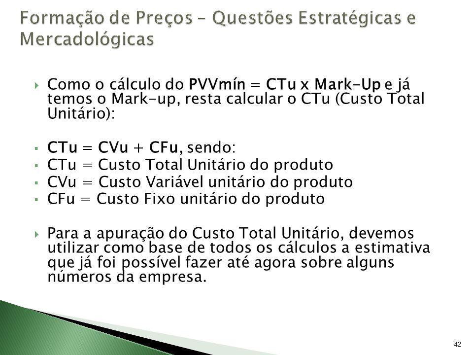 42 Como o cálculo do PVVmín = CTu x Mark-Up e já temos o Mark-up, resta calcular o CTu (Custo Total Unitário): CTu = CVu + CFu, sendo: CTu = Custo Tot