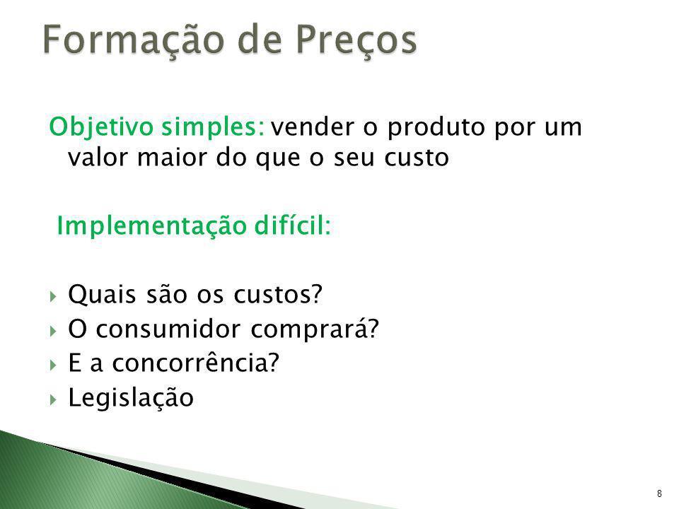 8 Objetivo simples: vender o produto por um valor maior do que o seu custo Implementação difícil: Quais são os custos? O consumidor comprará? E a conc