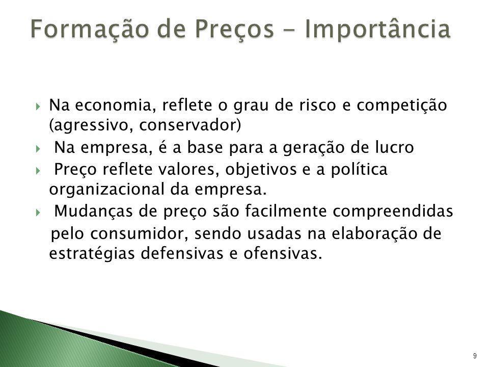 9 Na economia, reflete o grau de risco e competição (agressivo, conservador) Na empresa, é a base para a geração de lucro Preço reflete valores, objet
