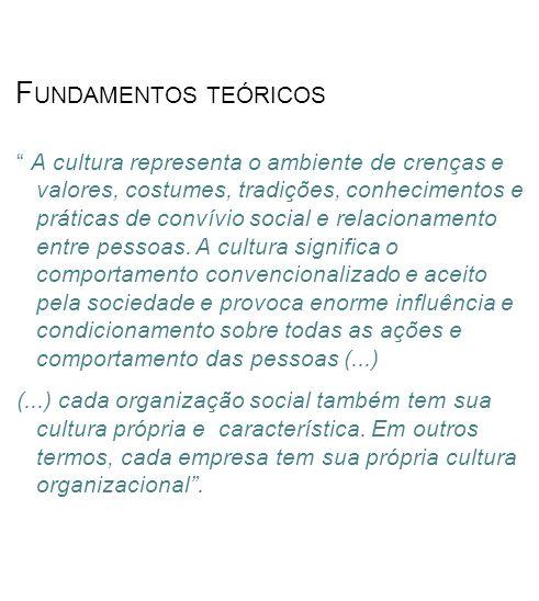 F UNDAMENTOS TEÓRICOS A cultura representa o ambiente de crenças e valores, costumes, tradições, conhecimentos e práticas de convívio social e relacionamento entre pessoas.