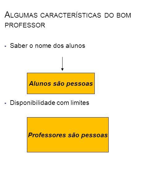 A LGUMAS CARACTERÍSTICAS DO BOM PROFESSOR Saber o nome dos alunos Disponibilidade com limites Alunos são pessoas Professores são pessoas