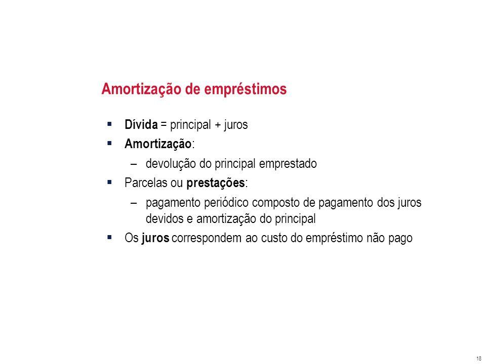 Amortização de empréstimos Dívida = principal + juros Amortização : –devolução do principal emprestado Parcelas ou prestações : –pagamento periódico c
