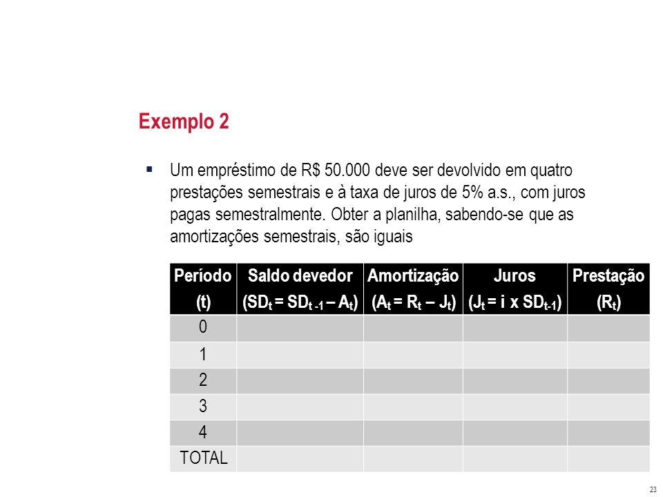 Exemplo 2 Um empréstimo de R$ 50.000 deve ser devolvido em quatro prestações semestrais e à taxa de juros de 5% a.s., com juros pagas semestralmente.