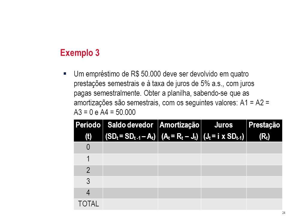 Exemplo 3 Um empréstimo de R$ 50.000 deve ser devolvido em quatro prestações semestrais e à taxa de juros de 5% a.s., com juros pagas semestralmente.