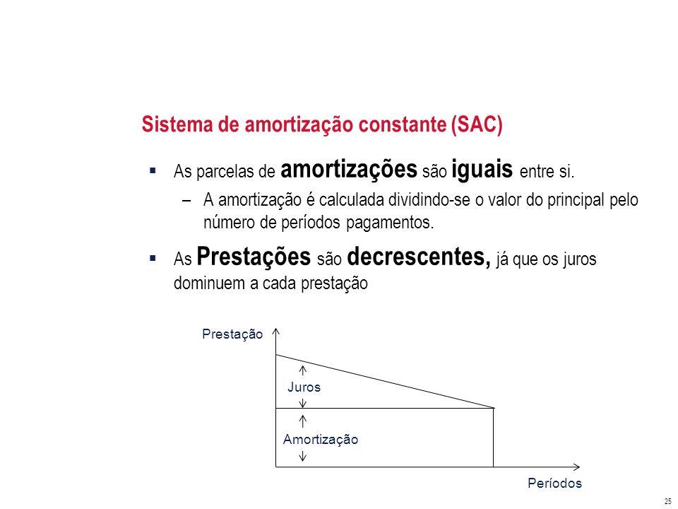 Sistema de amortização constante (SAC) As parcelas de amortizações são iguais entre si. –A amortização é calculada dividindo-se o valor do principal p