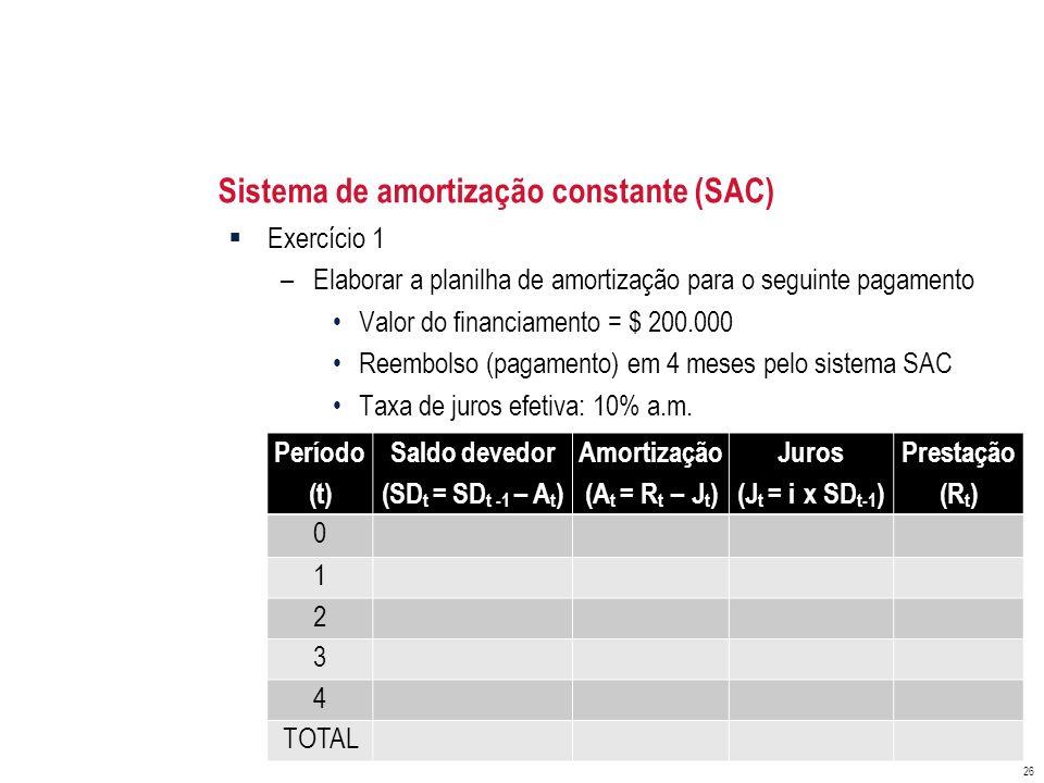 Sistema de amortização constante (SAC) Exercício 1 –Elaborar a planilha de amortização para o seguinte pagamento Valor do financiamento = $ 200.000 Re