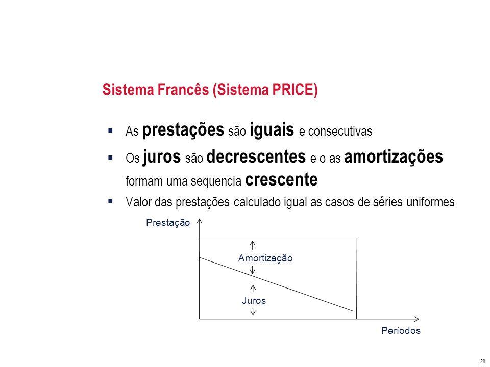 Sistema Francês (Sistema PRICE) As prestações são iguais e consecutivas Os juros são decrescentes e o as amortizações formam uma sequencia crescente V