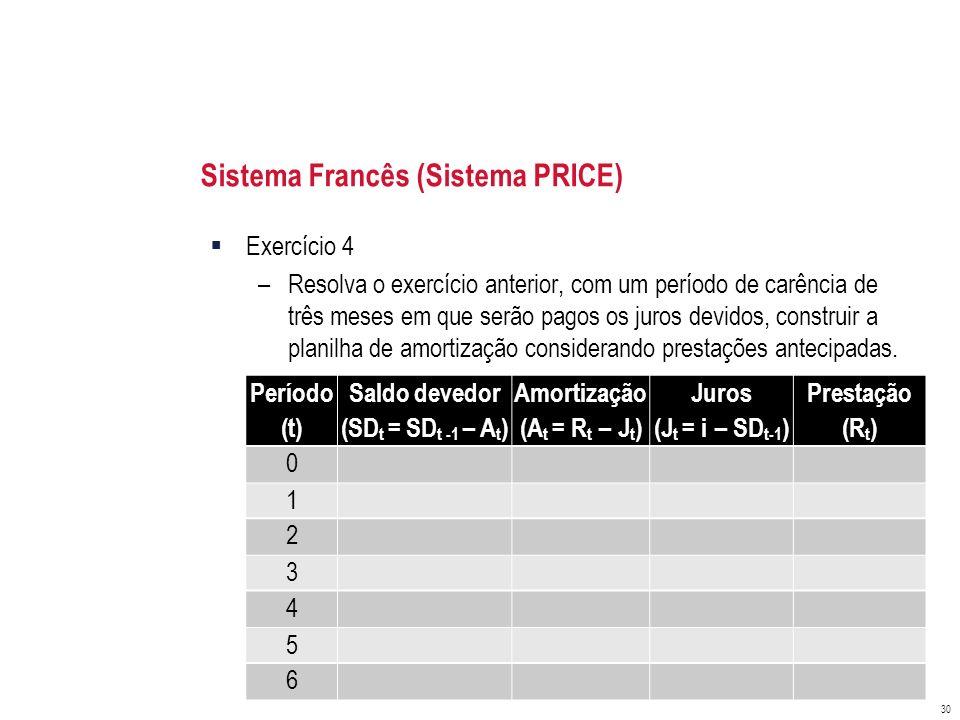 Sistema Francês (Sistema PRICE) Exercício 4 –Resolva o exercício anterior, com um período de carência de três meses em que serão pagos os juros devido