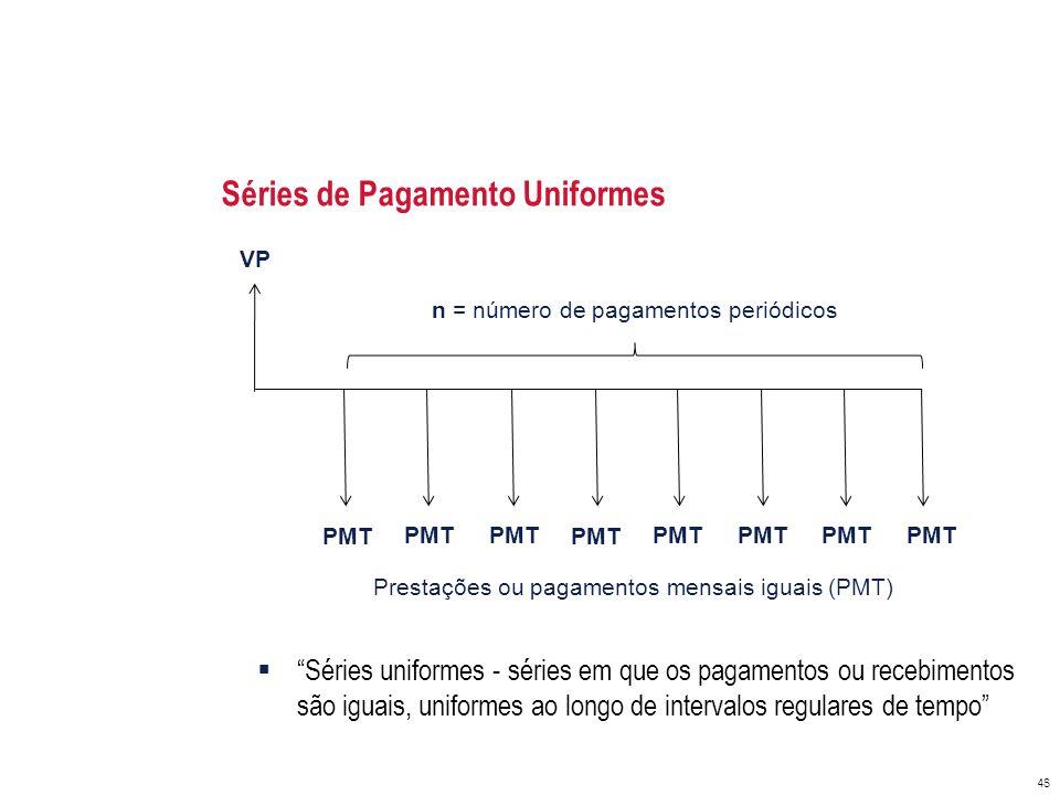Séries de Pagamento Uniformes Séries uniformes - séries em que os pagamentos ou recebimentos são iguais, uniformes ao longo de intervalos regulares de