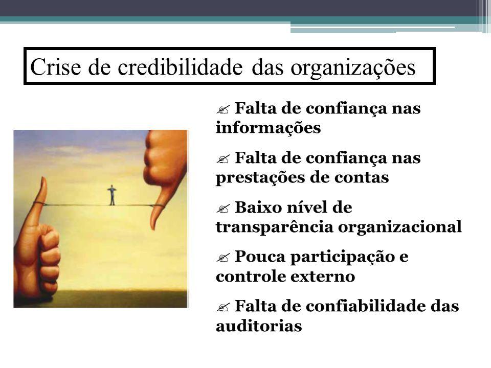Falta de confiança nas informações Falta de confiança nas prestações de contas Baixo nível de transparência organizacional Pouca participação e contro