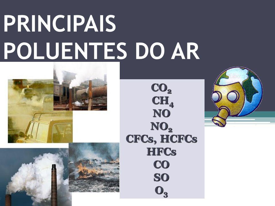 PRINCIPAIS POLUENTES DO AR CO 2 CH 4 CH 4NO NO 2 CFCs, HCFCs HFCs COSO O 3