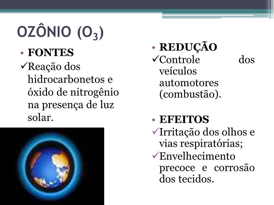 OZÔNIO (O 3 ) FONTES Reação dos hidrocarbonetos e óxido de nitrogênio na presença de luz solar. REDUÇÃO Controle dos veículos automotores (combustão).