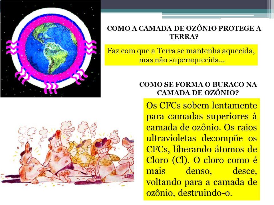 COMO A CAMADA DE OZÔNIO PROTEGE A TERRA? COMO SE FORMA O BURACO NA CAMADA DE OZÔNIO? Os CFCs sobem lentamente para camadas superiores à camada de ozôn