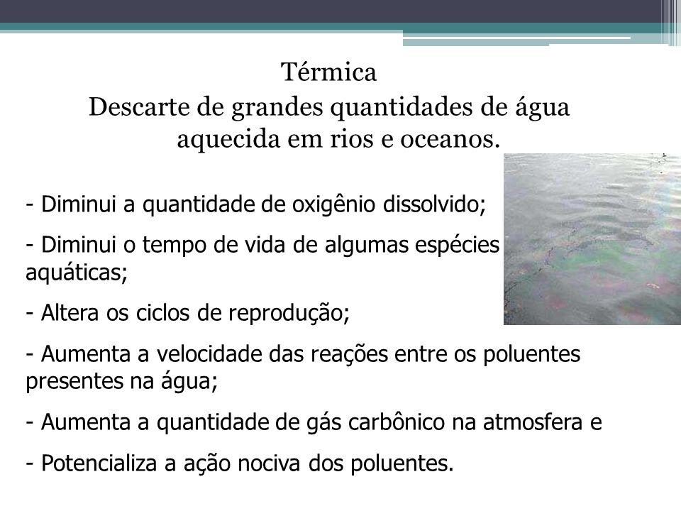 Poluição térmica Térmica Descarte de grandes quantidades de água aquecida em rios e oceanos. - Diminui a quantidade de oxigênio dissolvido; - Diminui