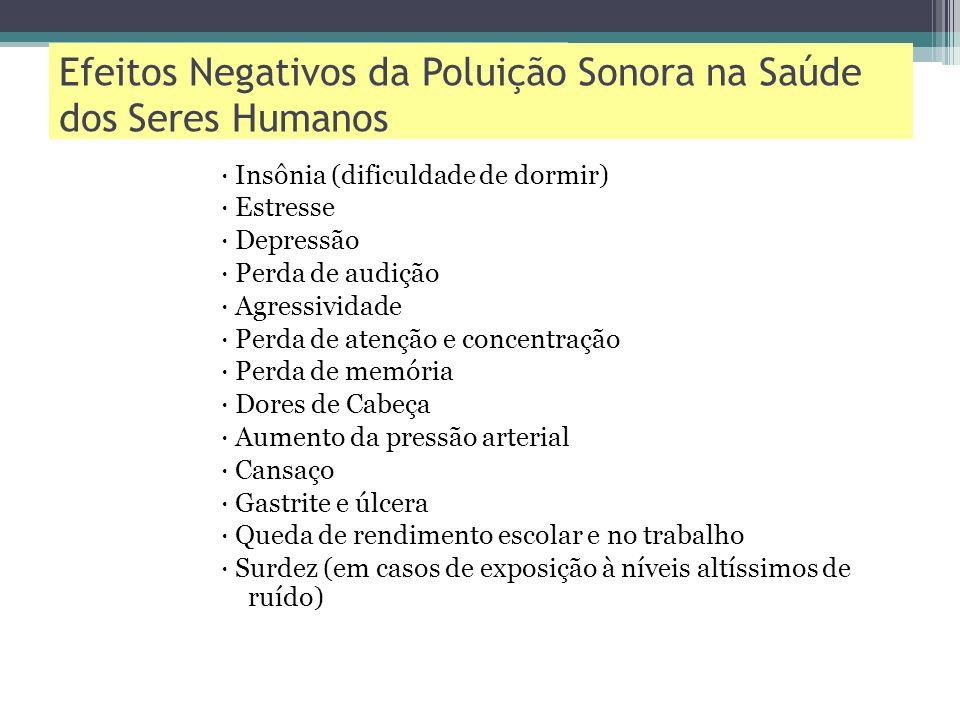 Efeitos Negativos da Poluição Sonora na Saúde dos Seres Humanos · Insônia (dificuldade de dormir) · Estresse · Depressão · Perda de audição · Agressiv