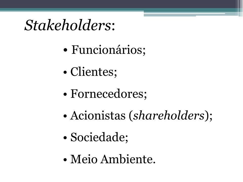 Stakeholders: Funcionários; Clientes; Fornecedores; Acionistas (shareholders); Sociedade; Meio Ambiente.