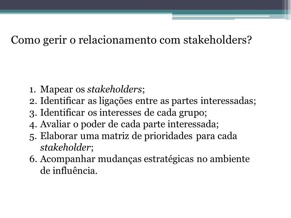 Como gerir o relacionamento com stakeholders? 1.Mapear os stakeholders; 2.Identificar as ligações entre as partes interessadas; 3.Identificar os inter