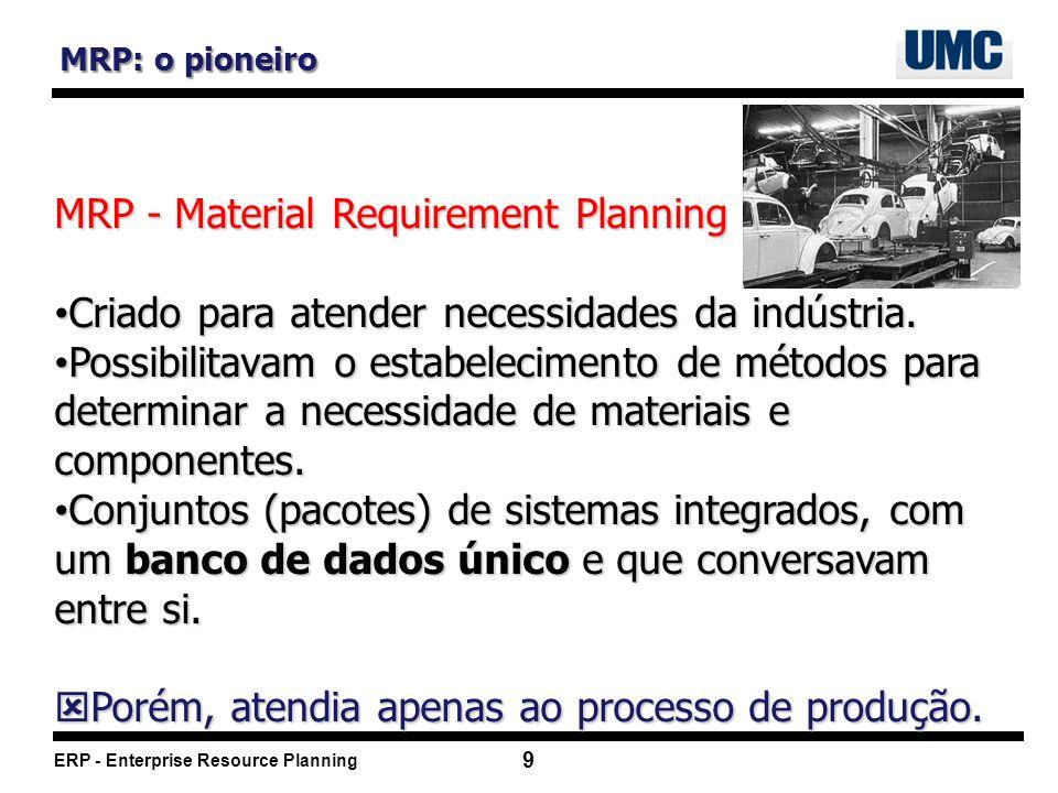 ERP - Enterprise Resource Planning 9 MRP: o pioneiro MRP - Material Requirement Planning Criado para atender necessidades da indústria.