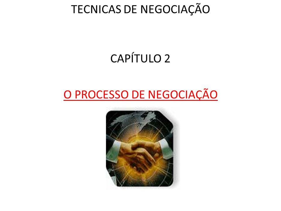 TECNICAS DE NEGOCIAÇÃO CAPÍTULO 2 O PROCESSO DE NEGOCIAÇÃO
