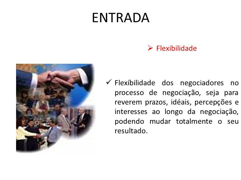 ENTRADA Flexibilidade Flexíbilidade dos negociadores no processo de negociação, seja para reverem prazos, idéais, percepções e interesses ao longo da