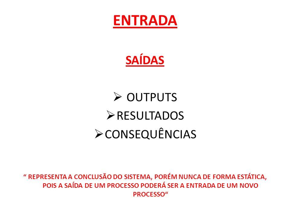 ENTRADA SAÍDAS OUTPUTS RESULTADOS CONSEQUÊNCIAS REPRESENTA A CONCLUSÃO DO SISTEMA, PORÉM NUNCA DE FORMA ESTÁTICA, POIS A SAÍDA DE UM PROCESSO PODERÁ S