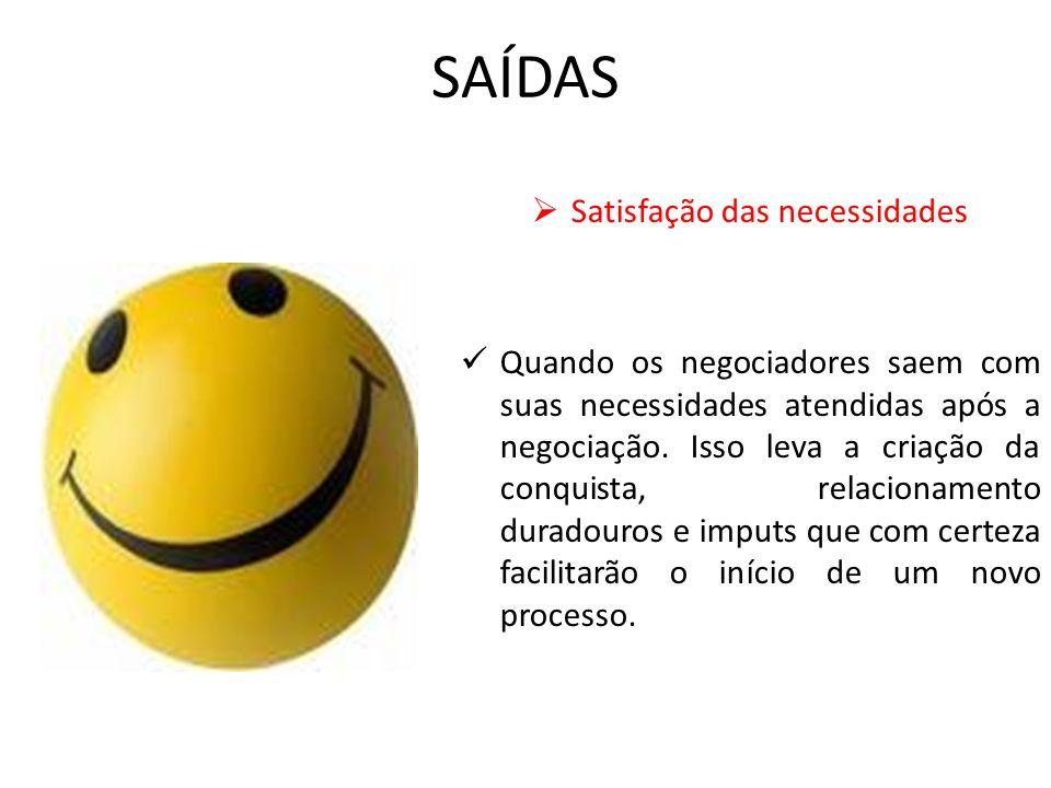 SAÍDAS Satisfação das necessidades Quando os negociadores saem com suas necessidades atendidas após a negociação. Isso leva a criação da conquista, re