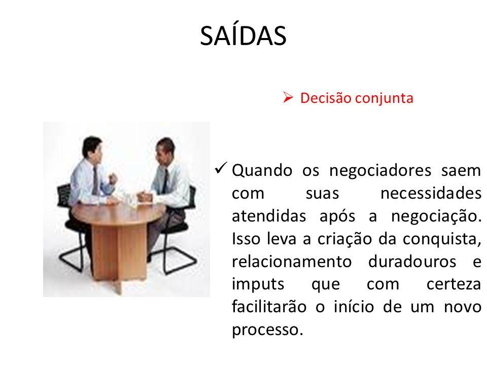 SAÍDAS Decisão conjunta Quando os negociadores saem com suas necessidades atendidas após a negociação. Isso leva a criação da conquista, relacionament