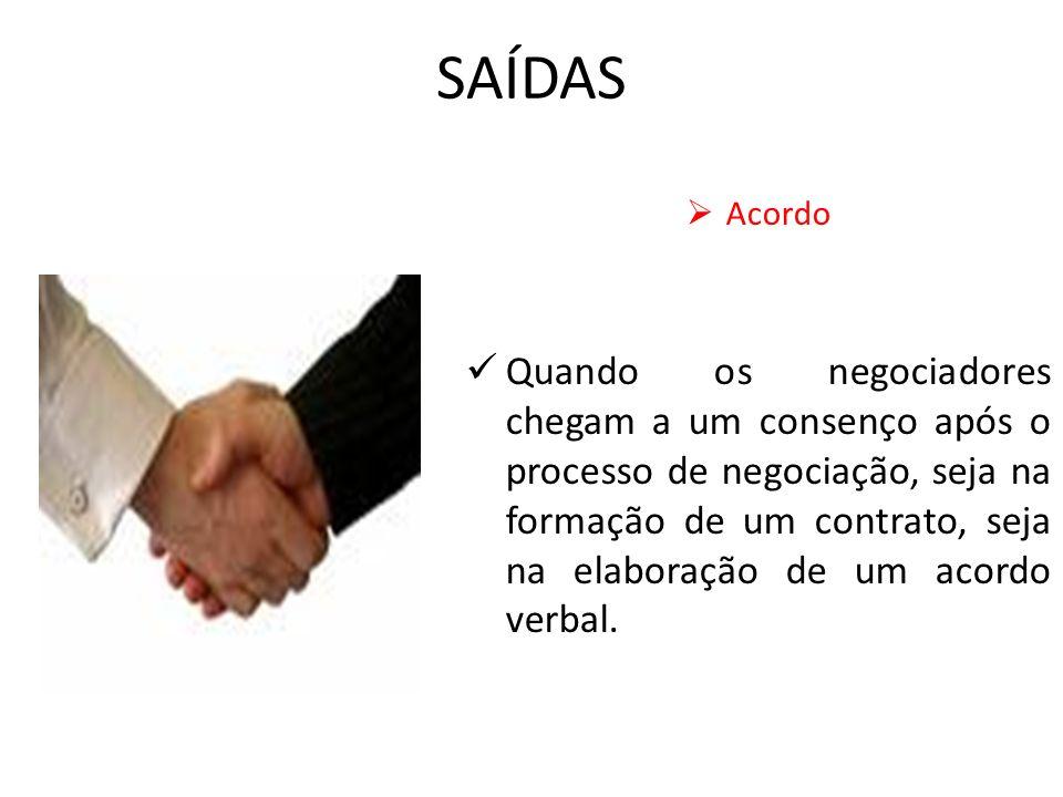 SAÍDAS Solução do conflito Processo de negociação visando à obtenção de ganhos mútuos, centrados nos interesses reais dos negociadores, deixando o ego de lago.