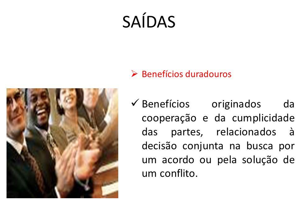 SAÍDAS Benefícios duradouros Benefícios originados da cooperação e da cumplicidade das partes, relacionados à decisão conjunta na busca por um acordo