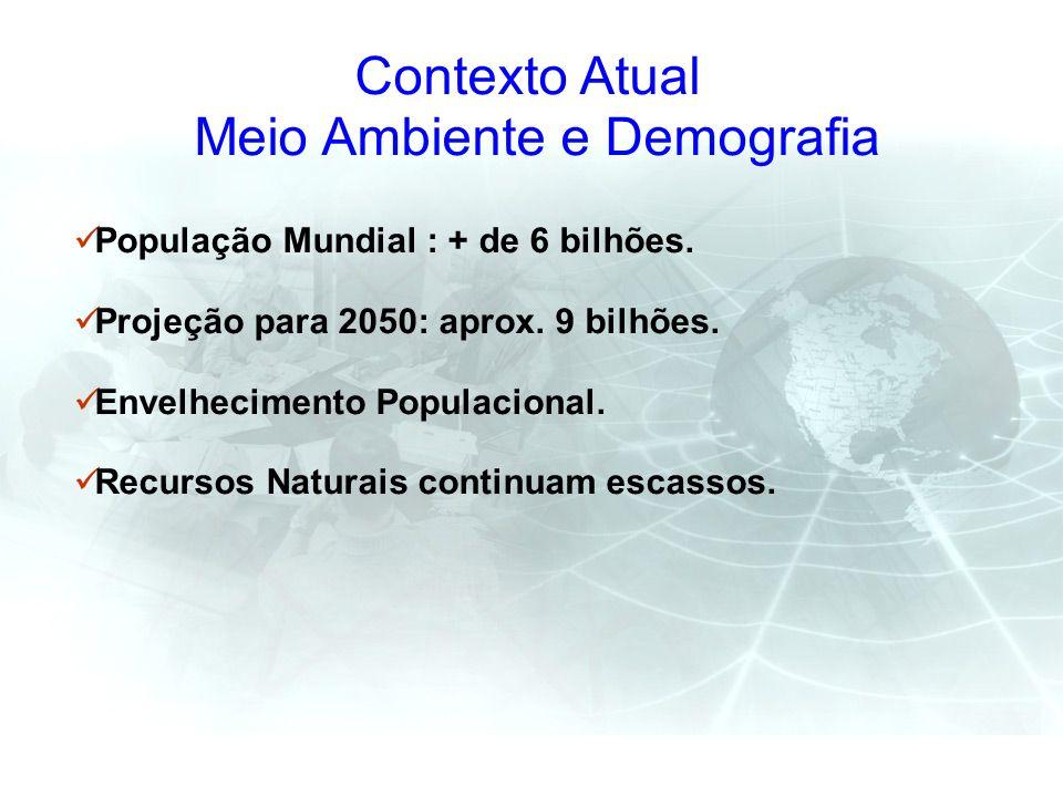 Contexto Atual Meio Ambiente e Demografia População Mundial : + de 6 bilhões. Projeção para 2050: aprox. 9 bilhões. Envelhecimento Populacional. Recur