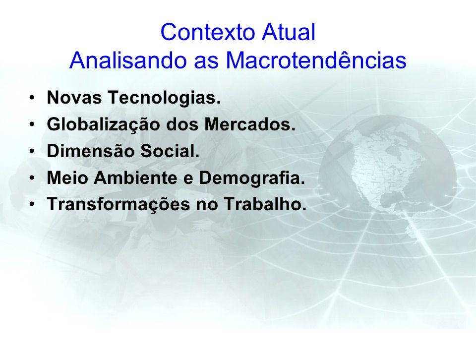 Contexto Atual Analisando as Macrotendências Novas Tecnologias. Globalização dos Mercados. Dimensão Social. Meio Ambiente e Demografia. Transformações