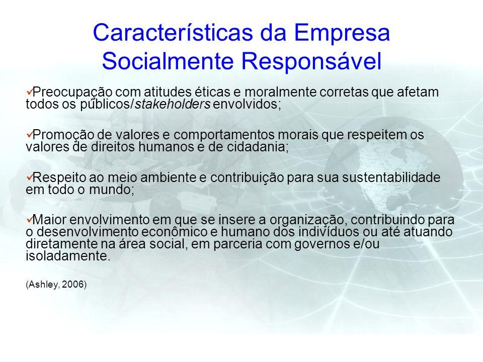Características da Empresa Socialmente Responsável Preocupação com atitudes éticas e moralmente corretas que afetam todos os públicos/stakeholders env