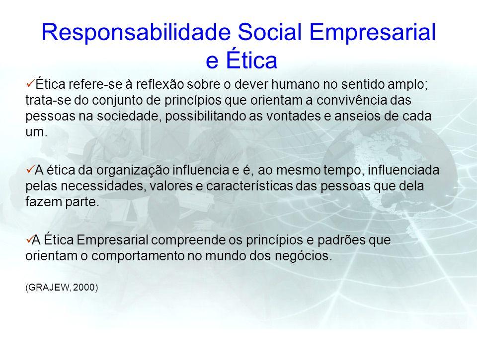 Responsabilidade Social Empresarial e Ética Ética refere-se à reflexão sobre o dever humano no sentido amplo; trata-se do conjunto de princípios que o