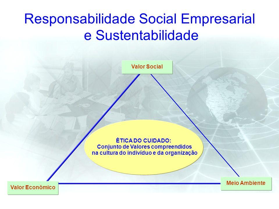 Responsabilidade Social Empresarial e Sustentabilidade ÉTICA DO CUIDADO: Conjunto de Valores compreendidos na cultura do indivíduo e da organização Va