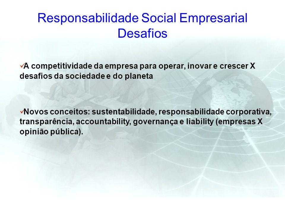 Responsabilidade Social Empresarial Desafios A competitividade da empresa para operar, inovar e crescer X desafios da sociedade e do planeta Novos con
