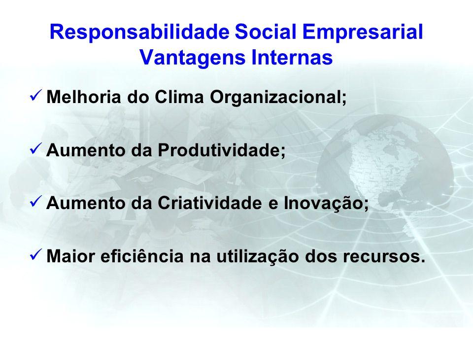 Responsabilidade Social Empresarial Vantagens Internas Melhoria do Clima Organizacional; Aumento da Produtividade; Aumento da Criatividade e Inovação;