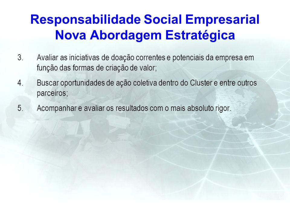 Responsabilidade Social Empresarial Nova Abordagem Estratégica 3.Avaliar as iniciativas de doação correntes e potenciais da empresa em função das form