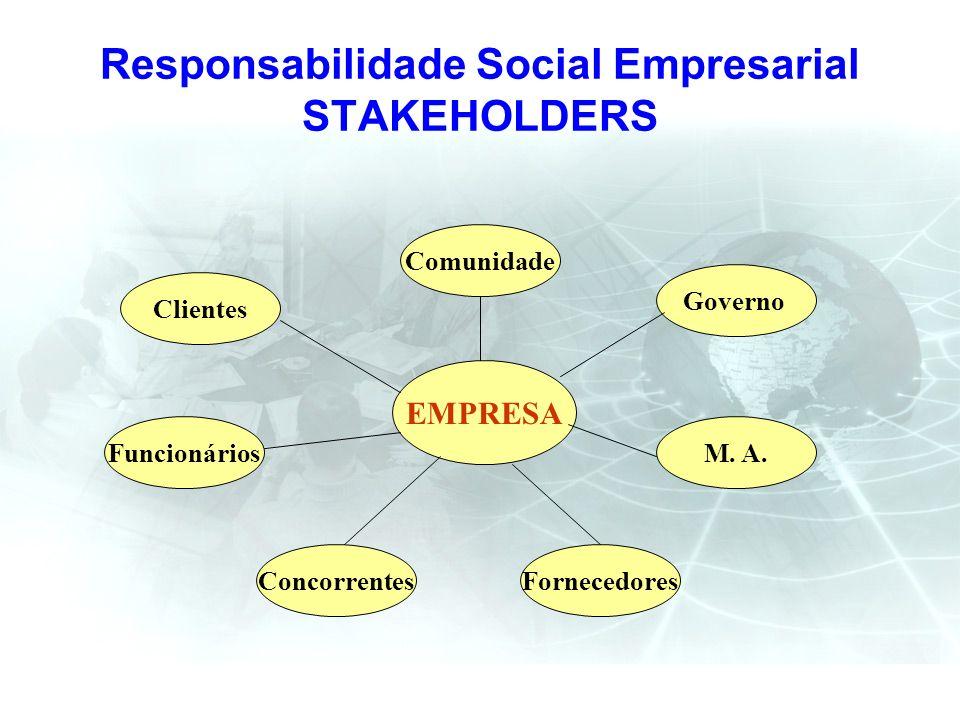 Responsabilidade Social Empresarial STAKEHOLDERS EMPRESA Clientes Funcionários ConcorrentesFornecedores M. A. Governo Comunidade
