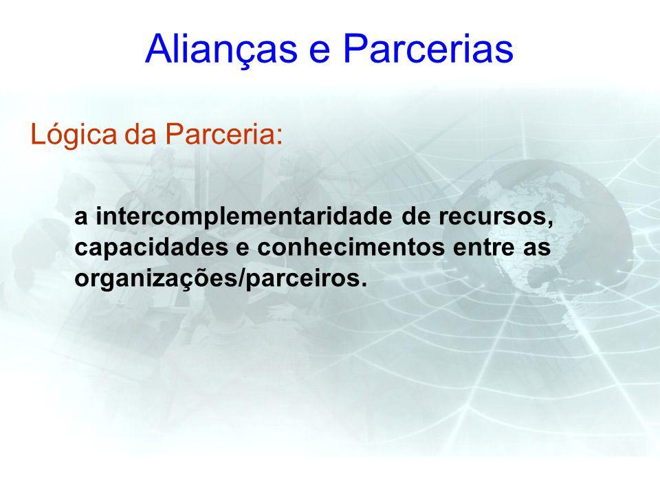 Alianças e Parcerias Lógica da Parceria: a intercomplementaridade de recursos, capacidades e conhecimentos entre as organizações/parceiros.