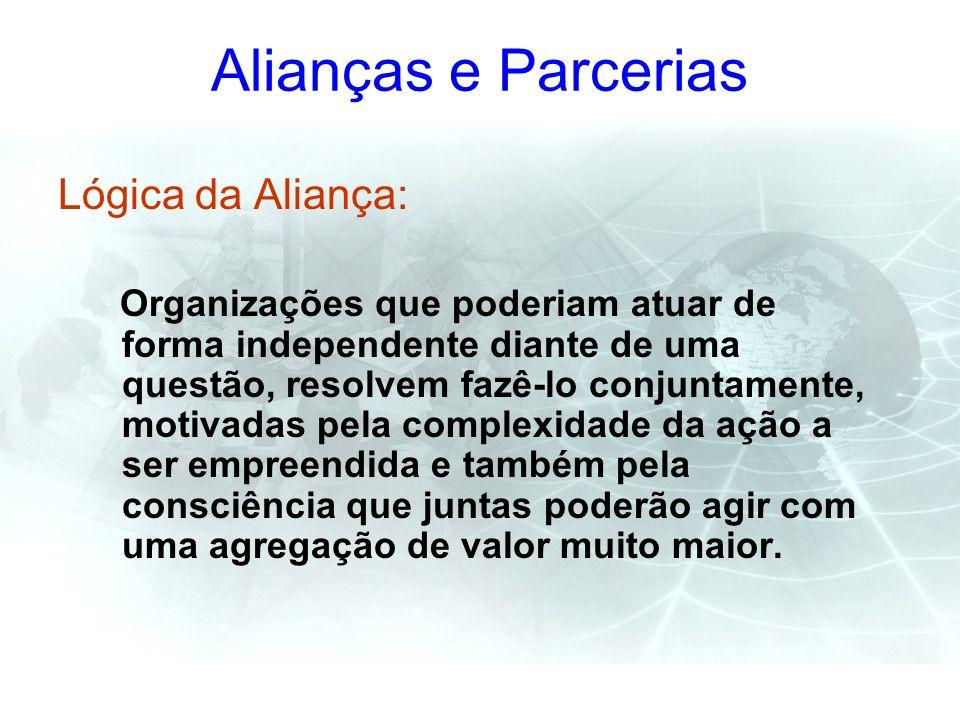 Alianças e Parcerias Lógica da Aliança: Organizações que poderiam atuar de forma independente diante de uma questão, resolvem fazê-lo conjuntamente, m